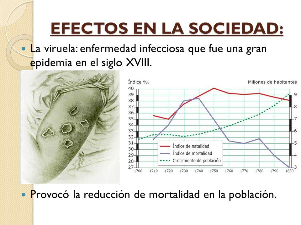 EFECTOS EN LA SOCIEDAD: La viruela: enfermedad infecciosa que fue una gran epidemia en el siglo XVIII.