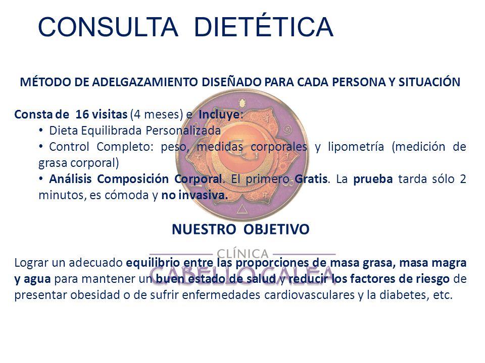 CONSULTA DIETÉTICA MÉTODO DE ADELGAZAMIENTO DISEÑADO PARA CADA PERSONA Y SITUACIÓN Consta de 16 visitas (4 meses) e Incluye: Dieta Equilibrada Persona