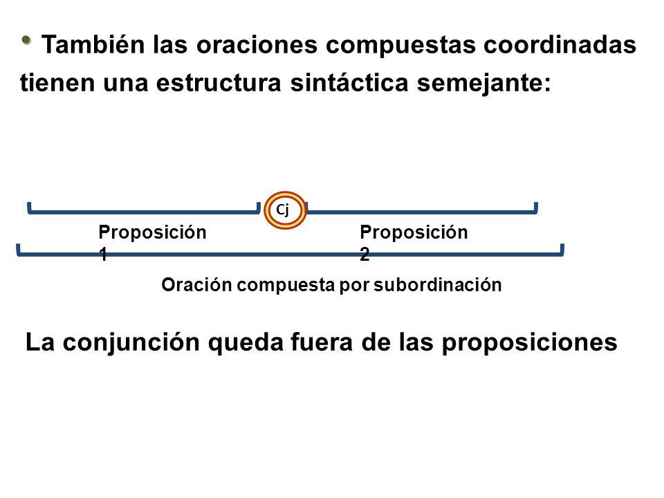 También las oraciones compuestas coordinadas tienen una estructura sintáctica semejante: Proposición 1 Proposición 2 Oración compuesta por subordinaci