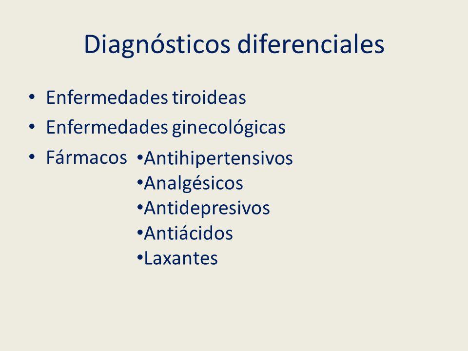 Diagnósticos diferenciales Enfermedades tiroideas Enfermedades ginecológicas Fármacos Antihipertensivos Analgésicos Antidepresivos Antiácidos Laxantes