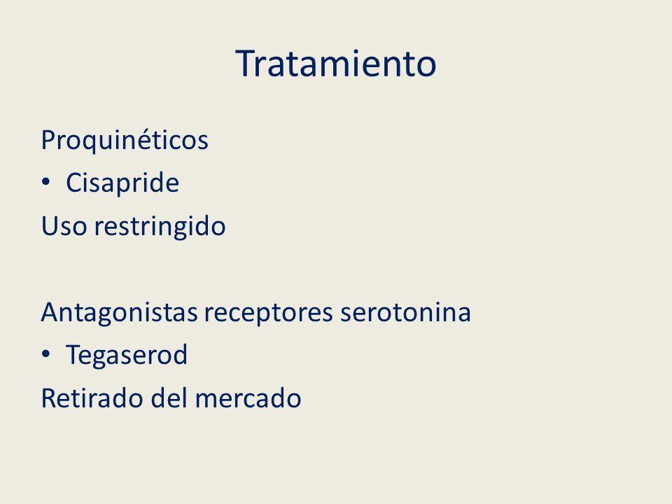 Tratamiento Proquinéticos Cisapride Uso restringido Antagonistas receptores serotonina Tegaserod Retirado del mercado