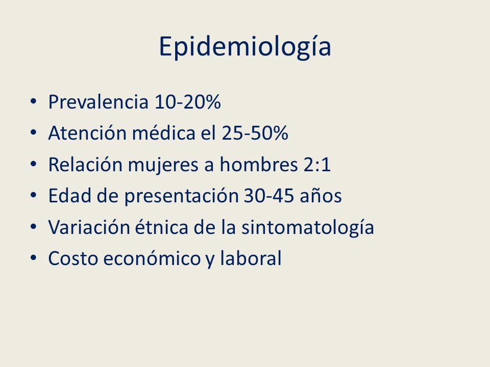 Epidemiología Prevalencia 10-20% Atención médica el 25-50% Relación mujeres a hombres 2:1 Edad de presentación 30-45 años Variación étnica de la sinto