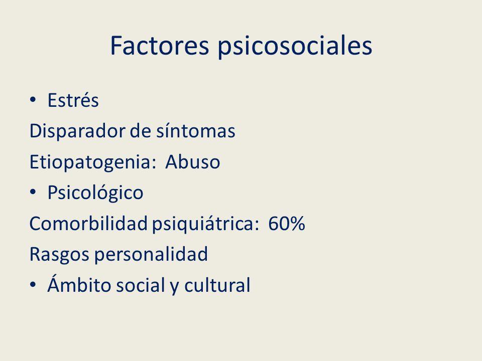 Factores psicosociales Estrés Disparador de síntomas Etiopatogenia: Abuso Psicológico Comorbilidad psiquiátrica: 60% Rasgos personalidad Ámbito social