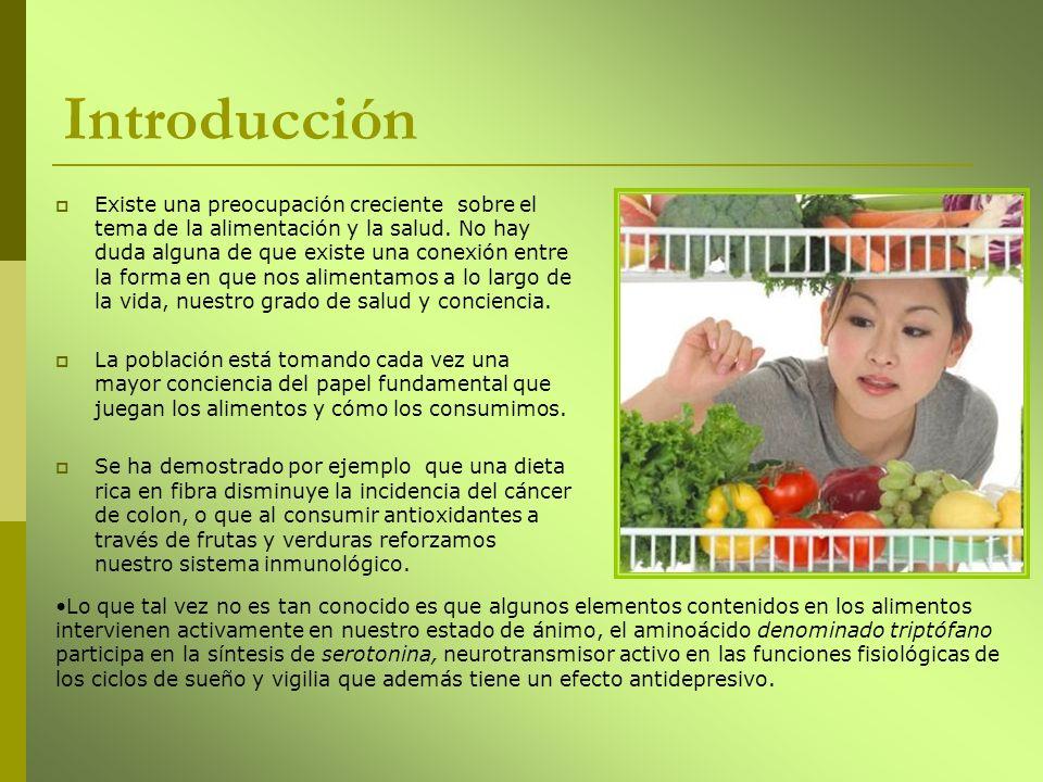 Introducción Existe una preocupación creciente sobre el tema de la alimentación y la salud. No hay duda alguna de que existe una conexión entre la for