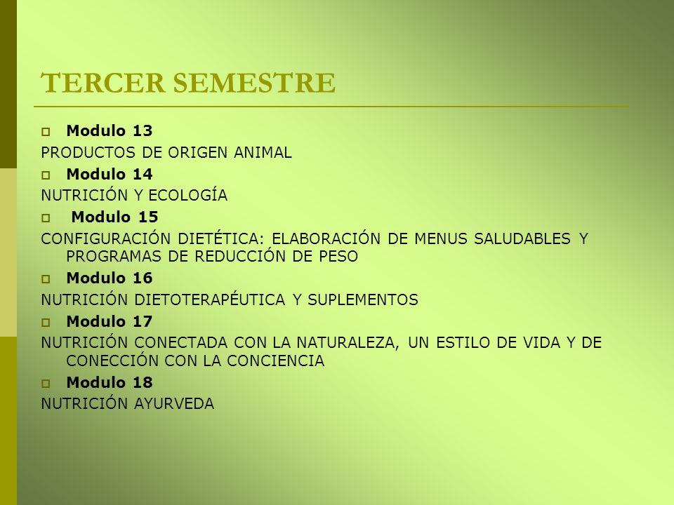 TERCER SEMESTRE Modulo 13 PRODUCTOS DE ORIGEN ANIMAL Modulo 14 NUTRICIÓN Y ECOLOGÍA Modulo 15 CONFIGURACIÓN DIETÉTICA: ELABORACIÓN DE MENUS SALUDABLES