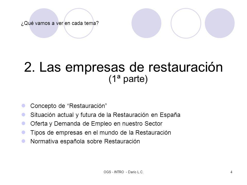 OGS - INTRO - Darío L.C.4 ¿Qué vamos a ver en cada tema? 2. Las empresas de restauración (1ª parte) Concepto de Restauración Situación actual y futura