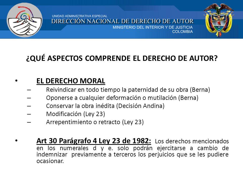 ¿QUÉ ASPECTOS COMPRENDE EL DERECHO DE AUTOR.