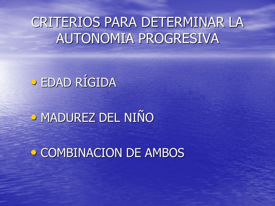 CRITERIOS PARA DETERMINAR LA AUTONOMIA PROGRESIVA EDAD RÍGIDA EDAD RÍGIDA MADUREZ DEL NIÑO MADUREZ DEL NIÑO COMBINACION DE AMBOS COMBINACION DE AMBOS