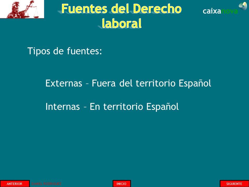 Tipos de fuentes: Externas – Fuera del territorio Español Internas – En territorio Español INICIOSIGUIENTEANTERIOR DANIEL RODRIGUEZ