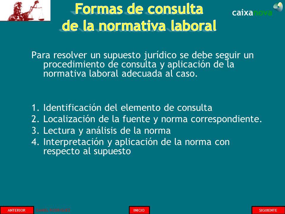 Para resolver un supuesto jurídico se debe seguir un procedimiento de consulta y aplicación de la normativa laboral adecuada al caso. 1.Identificación