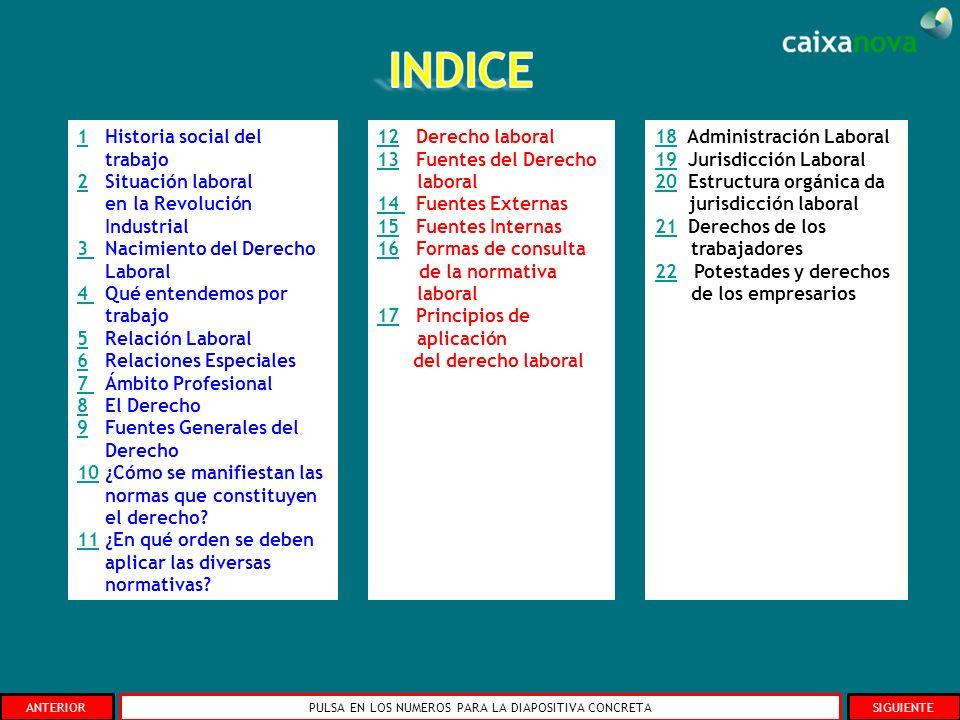 11 Historia social del trabajo 22 Situación laboral en la Revolución Industrial 3 3 Nacimiento del Derecho Laboral 4 4 Qué entendemos por trabajo 55 R