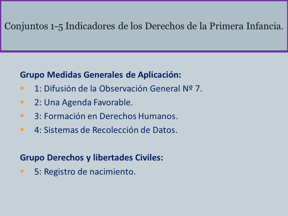 Conjuntos 1-5 Indicadores de los Derechos de la Primera Infancia. Grupo Medidas Generales de Aplicación: 1: Difusión de la Observación General Nº 7. 2