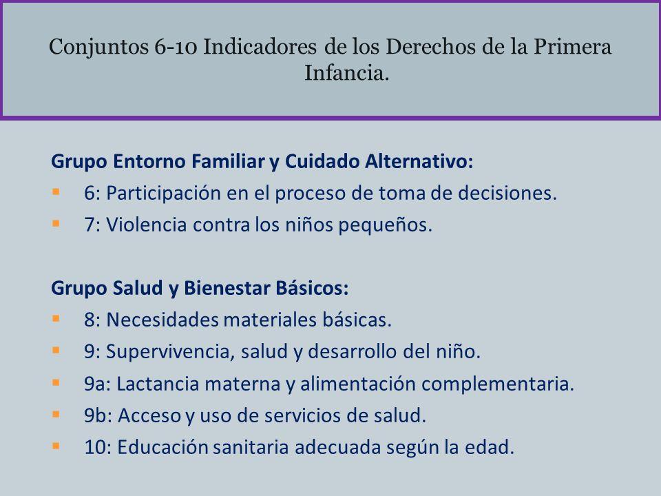 Conjuntos 6-10 Indicadores de los Derechos de la Primera Infancia. Grupo Entorno Familiar y Cuidado Alternativo: 6: Participación en el proceso de tom