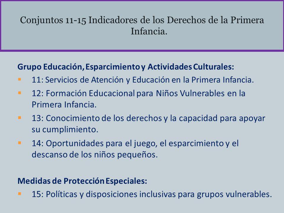 Conjuntos 11-15 Indicadores de los Derechos de la Primera Infancia. Grupo Educación, Esparcimiento y Actividades Culturales: 11: Servicios de Atención