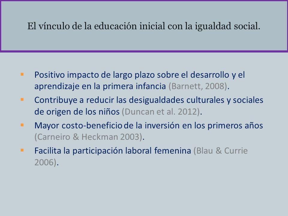 El vínculo de la educación inicial con la igualdad social. Positivo impacto de largo plazo sobre el desarrollo y el aprendizaje en la primera infancia