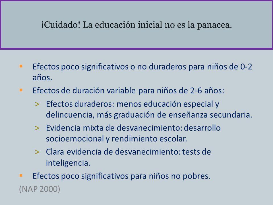 ¡Cuidado! La educación inicial no es la panacea. Efectos poco significativos o no duraderos para niños de 0-2 años. Efectos de duración variable para