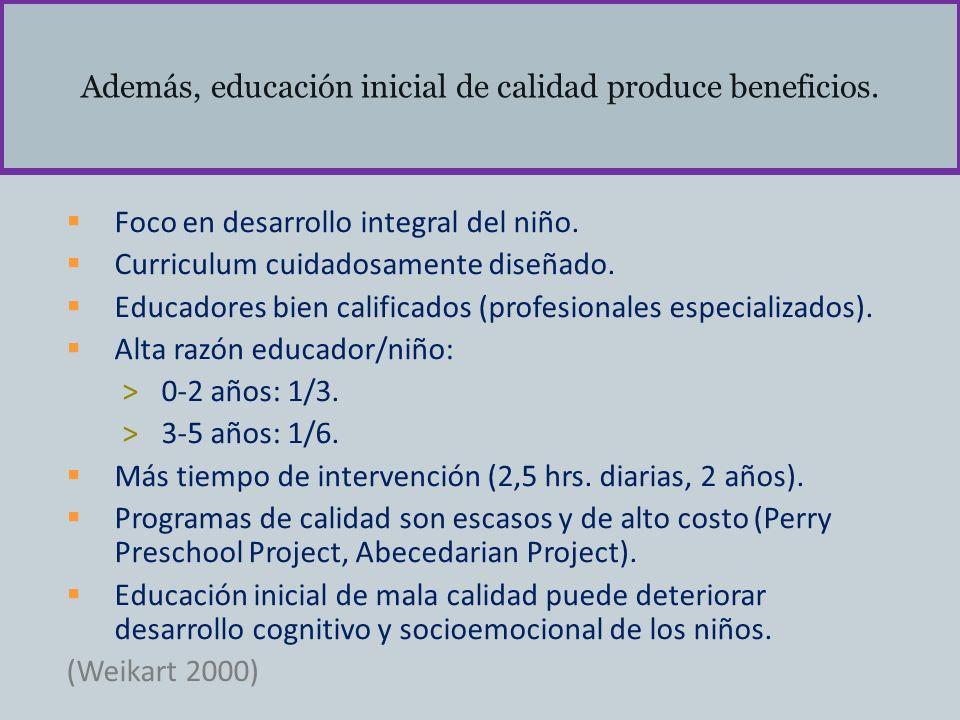 Además, educación inicial de calidad produce beneficios. Foco en desarrollo integral del niño. Curriculum cuidadosamente diseñado. Educadores bien cal