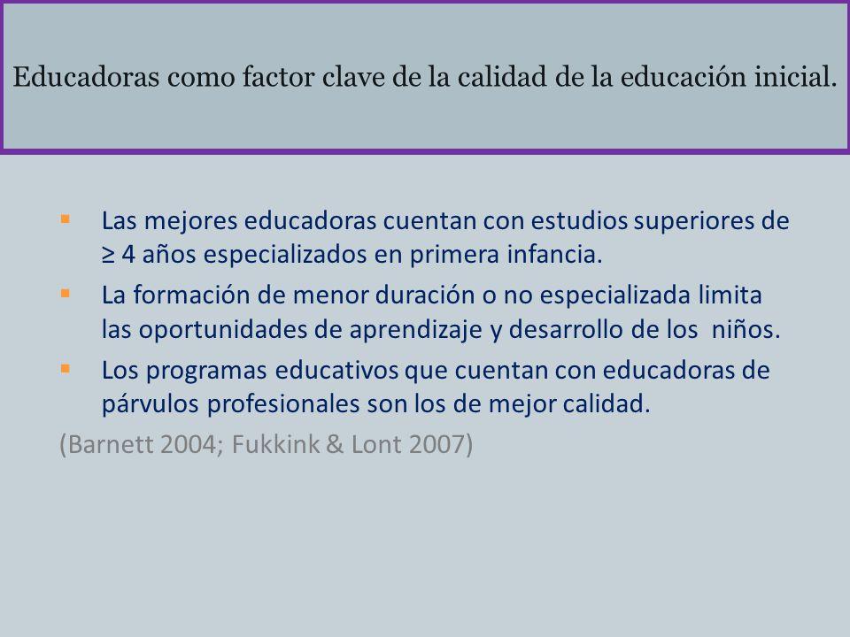 Educadoras como factor clave de la calidad de la educación inicial. Las mejores educadoras cuentan con estudios superiores de 4 años especializados en