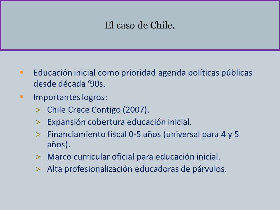 El caso de Chile. Educación inicial como prioridad agenda políticas públicas desde década 90s. Importantes logros: >Chile Crece Contigo (2007). >Expan