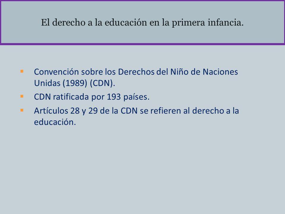El derecho a la educación en la primera infancia. Convención sobre los Derechos del Niño de Naciones Unidas (1989) (CDN). CDN ratificada por 193 paíse