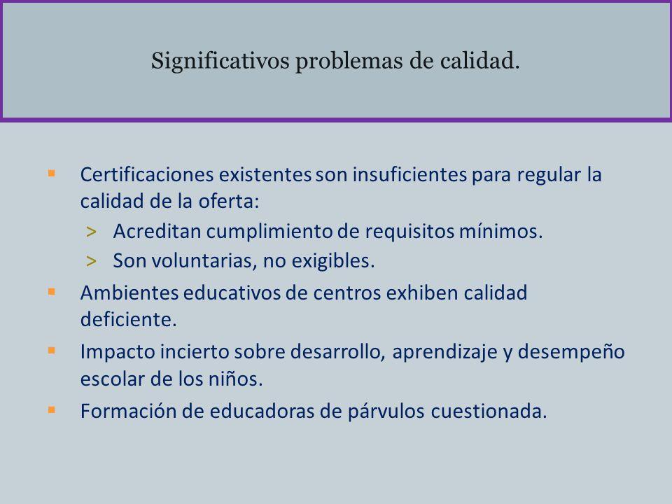 Significativos problemas de calidad. Certificaciones existentes son insuficientes para regular la calidad de la oferta: >Acreditan cumplimiento de req