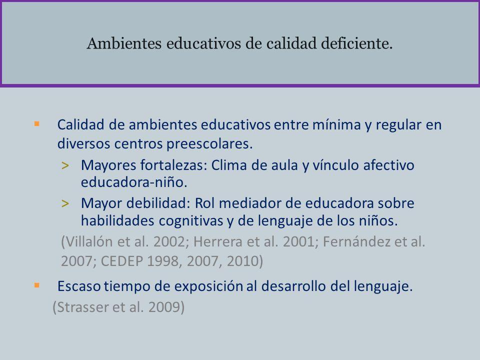 Ambientes educativos de calidad deficiente. Calidad de ambientes educativos entre mínima y regular en diversos centros preescolares. >Mayores fortalez