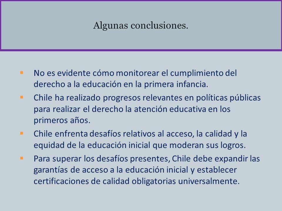Algunas conclusiones. No es evidente cómo monitorear el cumplimiento del derecho a la educación en la primera infancia. Chile ha realizado progresos r