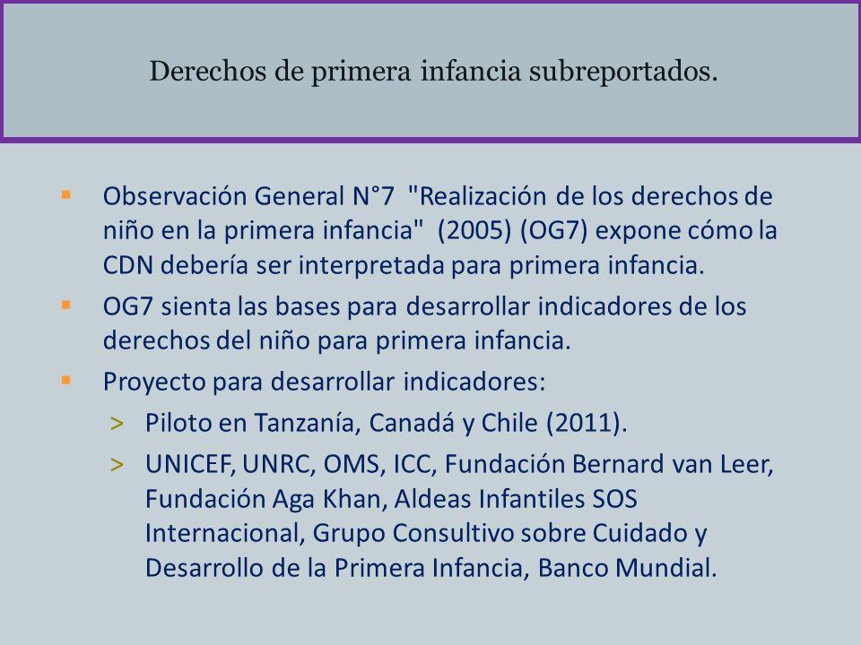Derechos de primera infancia subreportados. Observación General N°7