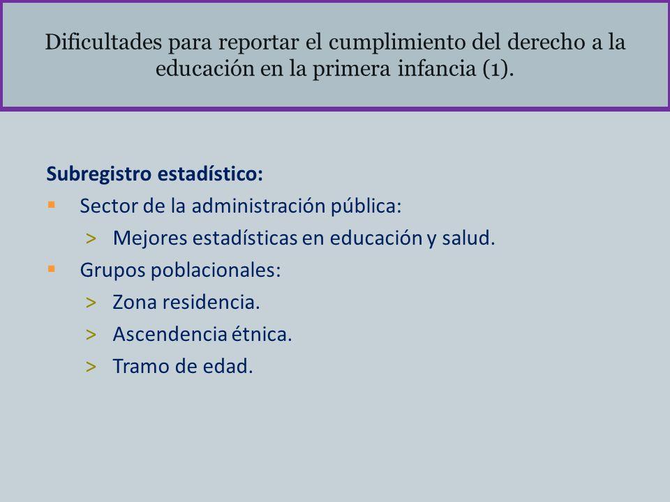 Dificultades para reportar el cumplimiento del derecho a la educación en la primera infancia (1). Subregistro estadístico: Sector de la administración