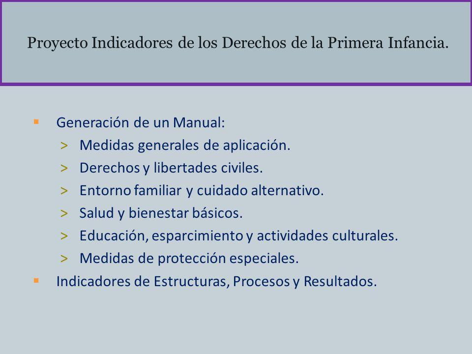 Proyecto Indicadores de los Derechos de la Primera Infancia. Generación de un Manual: >Medidas generales de aplicación. >Derechos y libertades civiles