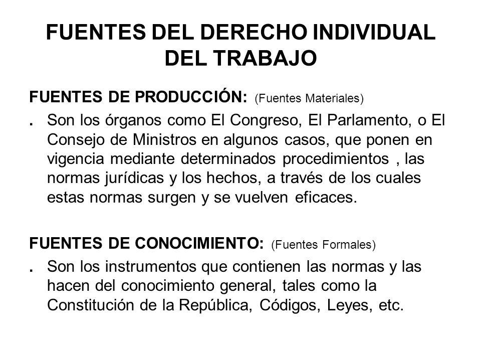 FUENTES DEL DERECHO INDIVIDUAL DEL TRABAJO FUENTES DE PRODUCCIÓN: (Fuentes Materiales).Son los órganos como El Congreso, El Parlamento, o El Consejo d