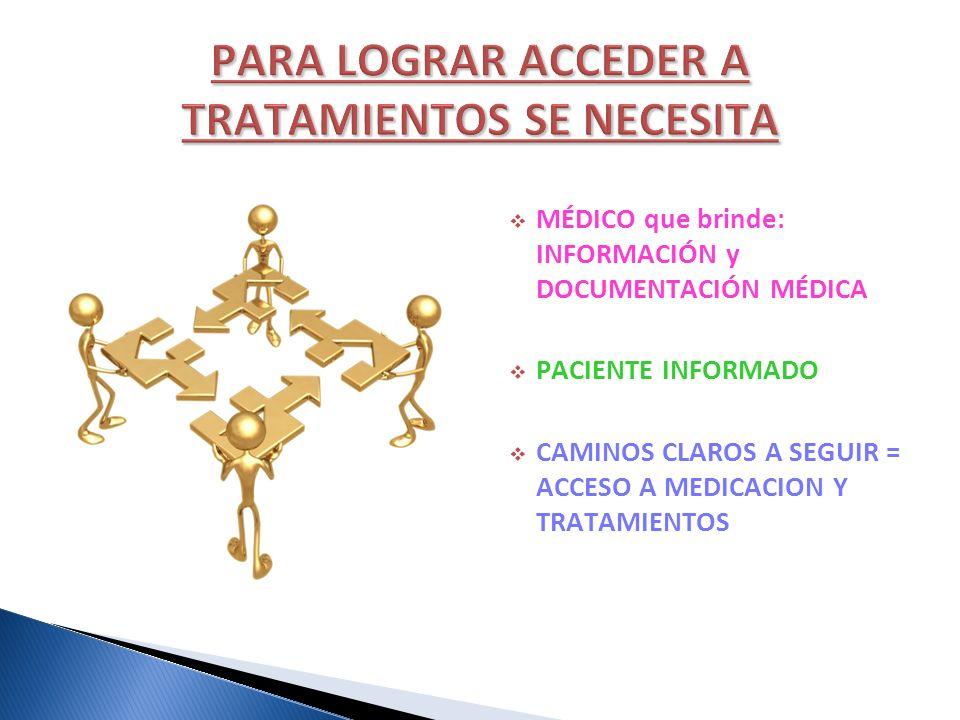MÉDICO que brinde: INFORMACIÓN y DOCUMENTACIÓN MÉDICA PACIENTE INFORMADO CAMINOS CLAROS A SEGUIR = ACCESO A MEDICACION Y TRATAMIENTOS