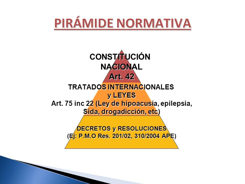 CONSTITUCIÓNNACIONAL Art. 42 TRATADOS INTERNACIONALES y LEYES Art. 75 inc 22 (Ley de hipoacusia, epilepsia, Sida, drogadicción, etc) DECRETOS y RESOLU