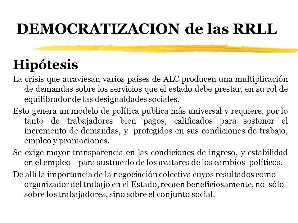 DEMOCRATIZACION de las RRLL Hipótesis La crisis que atraviesan varios países de ALC producen una multiplicación de demandas sobre los servicios que el