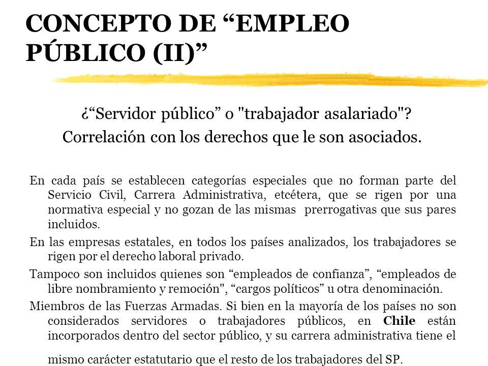 CONCEPTO DE EMPLEO PÚBLICO (II) ¿Servidor público o