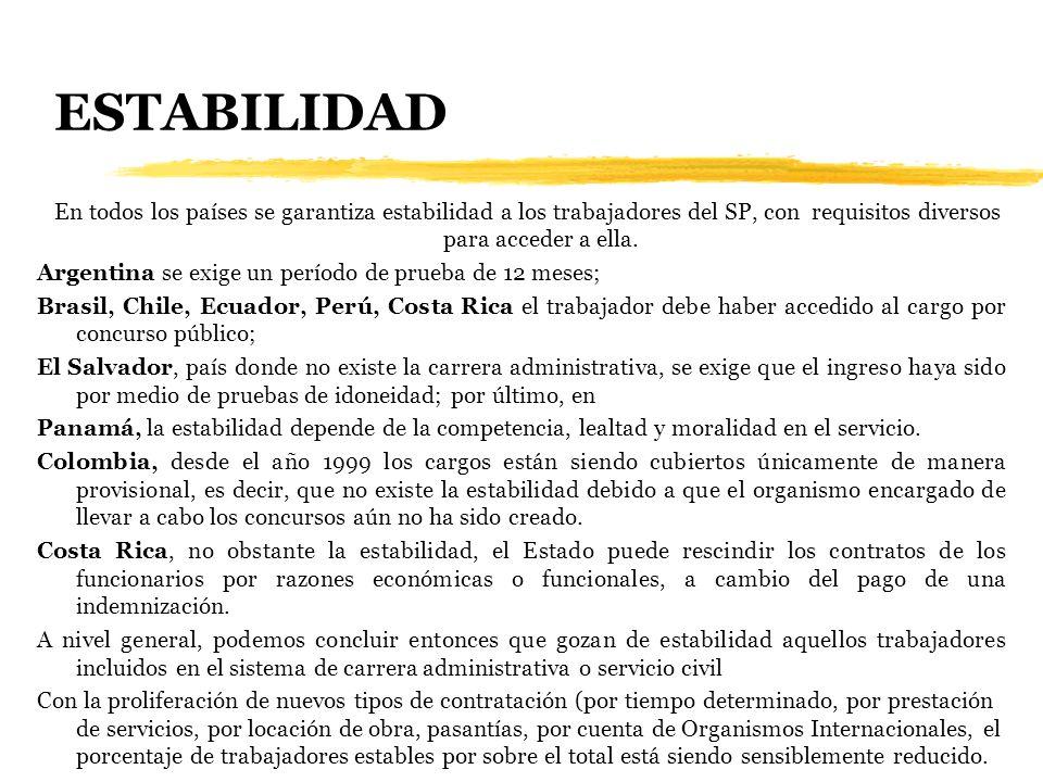ESTABILIDAD En todos los países se garantiza estabilidad a los trabajadores del SP, con requisitos diversos para acceder a ella. Argentina se exige un