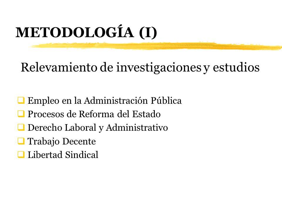 METODOLOGÍA (I) Relevamiento de investigaciones y estudios Empleo en la Administración Pública Procesos de Reforma del Estado Derecho Laboral y Admini