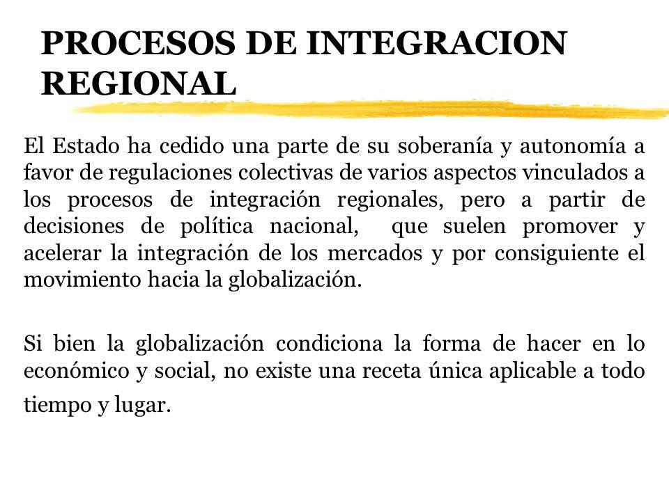 PROCESOS DE INTEGRACION REGIONAL El Estado ha cedido una parte de su soberanía y autonomía a favor de regulaciones colectivas de varios aspectos vincu