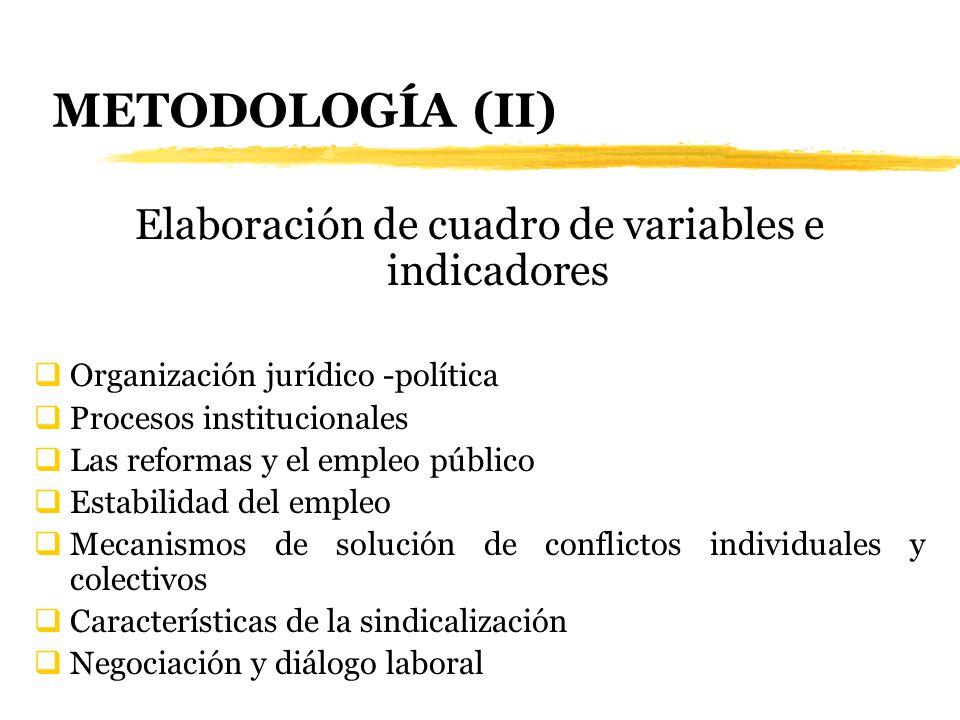 METODOLOGÍA (II) Elaboración de cuadro de variables e indicadores Organización jurídico -política Procesos institucionales Las reformas y el empleo pú