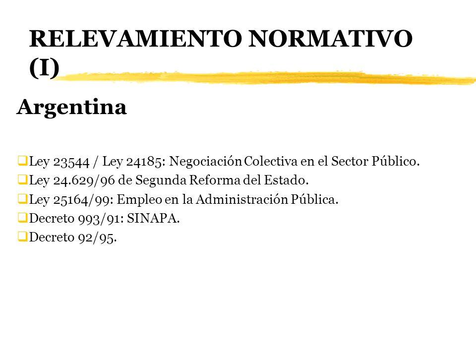 RELEVAMIENTO NORMATIVO (I) Argentina Ley 23544 / Ley 24185: Negociación Colectiva en el Sector Público. Ley 24.629/96 de Segunda Reforma del Estado. L