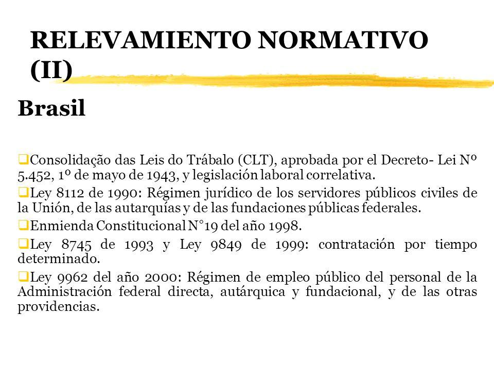 RELEVAMIENTO NORMATIVO (II) Brasil Consolidação das Leis do Trábalo (CLT), aprobada por el Decreto- Lei Nº 5.452, 1º de mayo de 1943, y legislación la