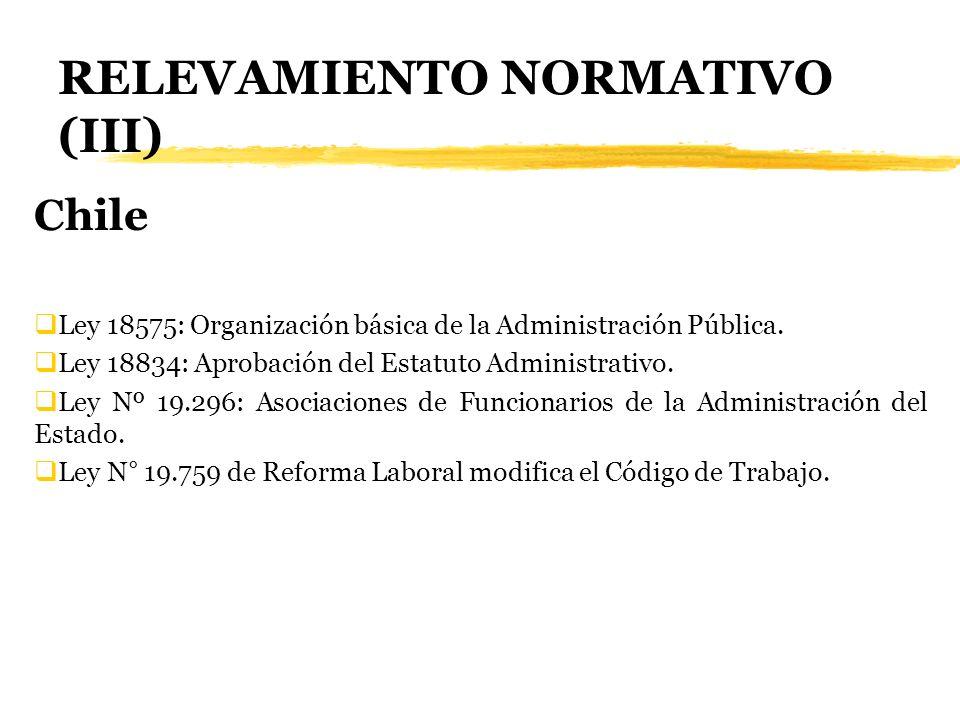 RELEVAMIENTO NORMATIVO (III) Chile Ley 18575: Organización básica de la Administración Pública. Ley 18834: Aprobación del Estatuto Administrativo. Ley