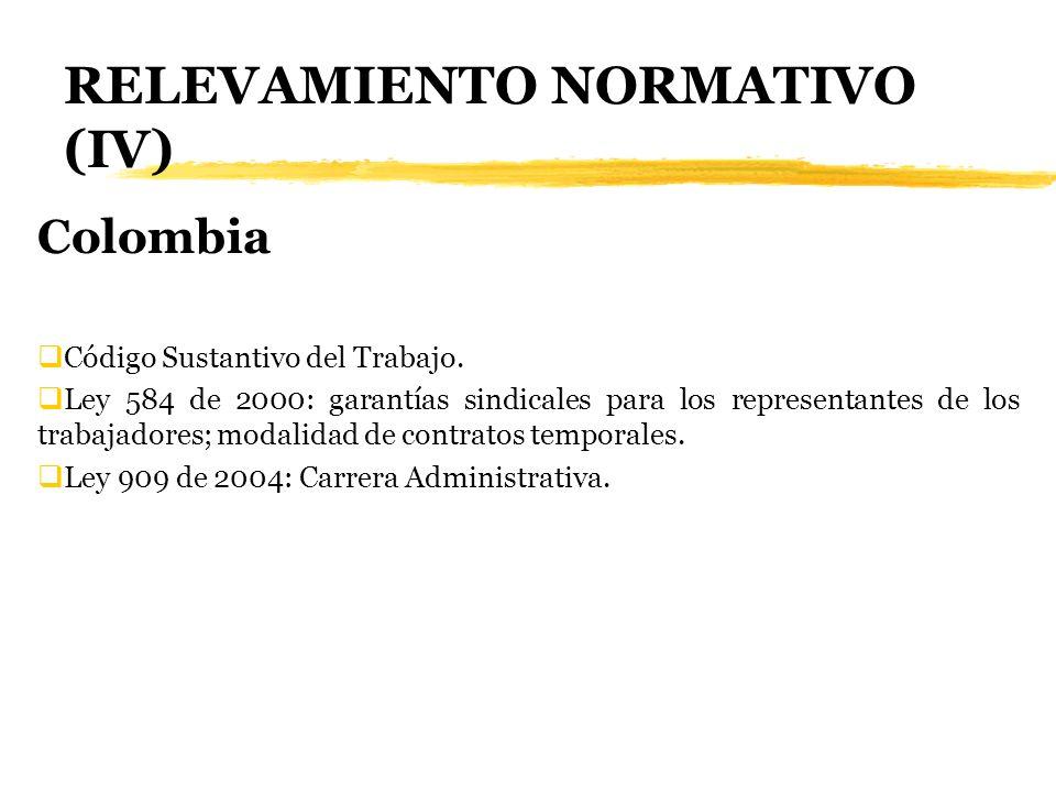 RELEVAMIENTO NORMATIVO (IV) Colombia Código Sustantivo del Trabajo. Ley 584 de 2000: garantías sindicales para los representantes de los trabajadores;