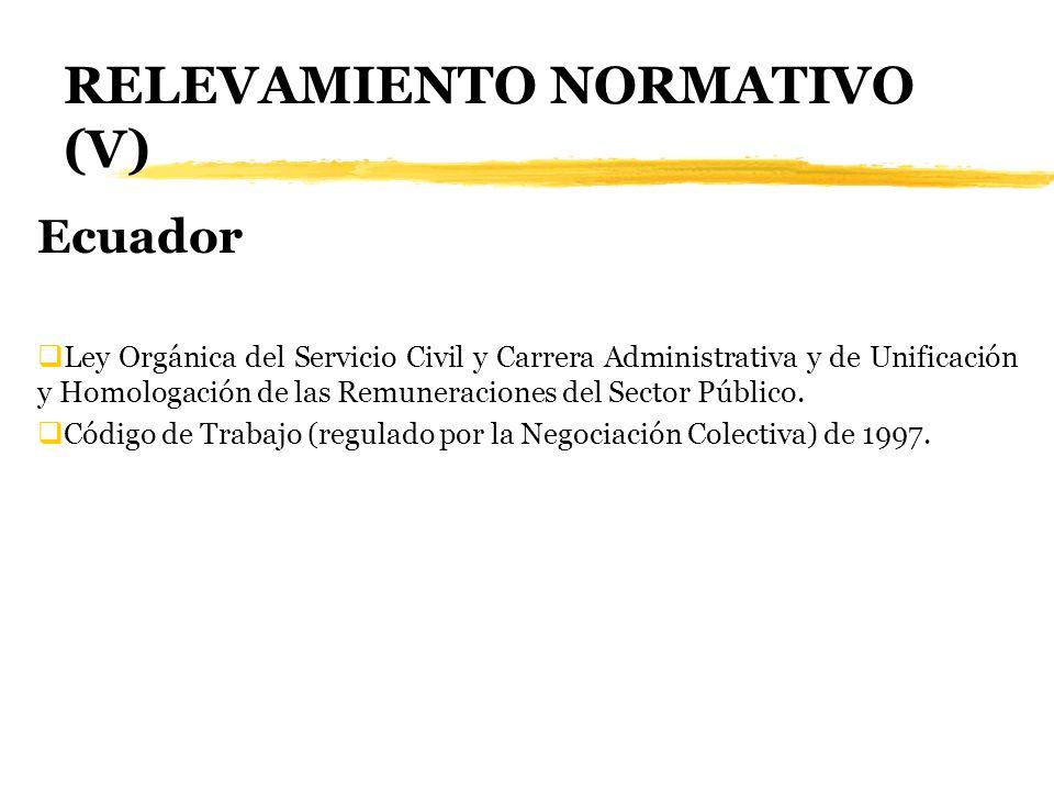 RELEVAMIENTO NORMATIVO (V) Ecuador Ley Orgánica del Servicio Civil y Carrera Administrativa y de Unificación y Homologación de las Remuneraciones del