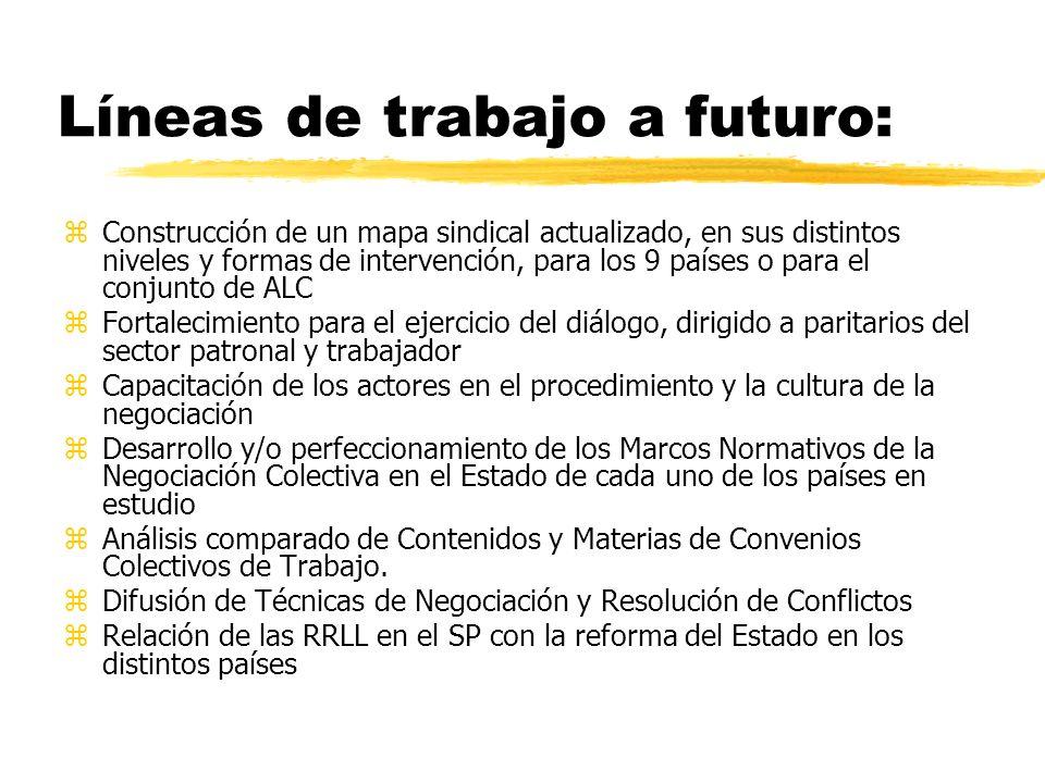 Líneas de trabajo a futuro: zConstrucción de un mapa sindical actualizado, en sus distintos niveles y formas de intervención, para los 9 países o para