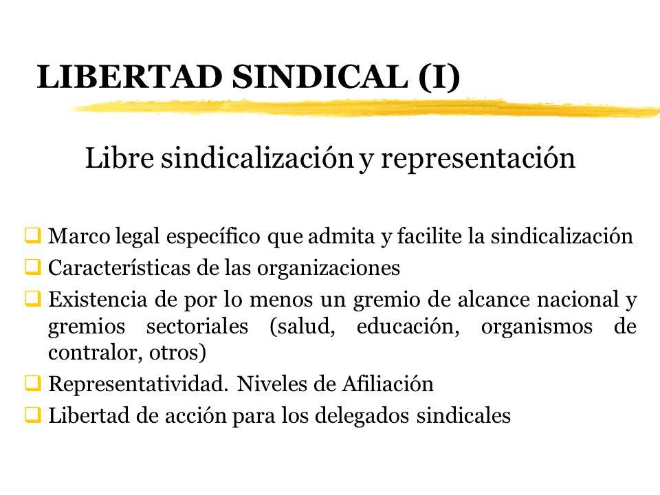 LIBERTAD SINDICAL (I) Libre sindicalización y representación Marco legal específico que admita y facilite la sindicalización Características de las or