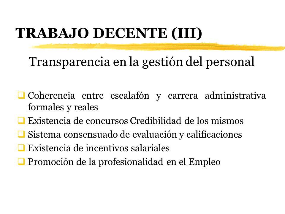 TRABAJO DECENTE (III) Transparencia en la gestión del personal Coherencia entre escalafón y carrera administrativa formales y reales Existencia de con
