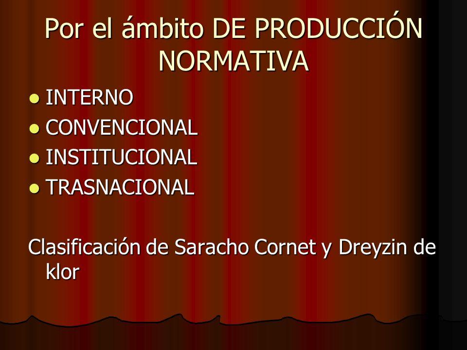 Por el ámbito DE PRODUCCIÓN NORMATIVA INTERNO INTERNO CONVENCIONAL CONVENCIONAL INSTITUCIONAL INSTITUCIONAL TRASNACIONAL TRASNACIONAL Clasificación de
