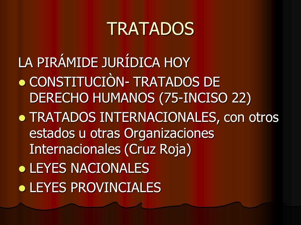 TRATADOS LA PIRÁMIDE JURÍDICA HOY CONSTITUCIÒN- TRATADOS DE DERECHO HUMANOS (75-INCISO 22) CONSTITUCIÒN- TRATADOS DE DERECHO HUMANOS (75-INCISO 22) TR