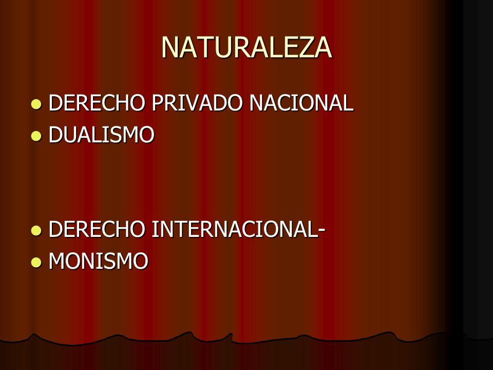 NATURALEZA DERECHO PRIVADO NACIONAL DERECHO PRIVADO NACIONAL DUALISMO DUALISMO DERECHO INTERNACIONAL- DERECHO INTERNACIONAL- MONISMO MONISMO